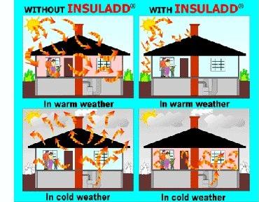 I_heat loss&heat gain-left