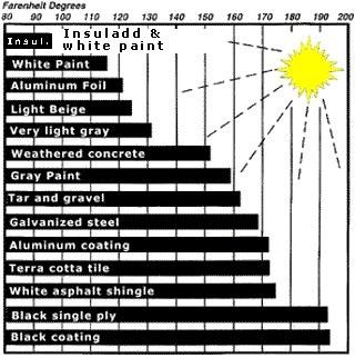 I_Graphic Temperature