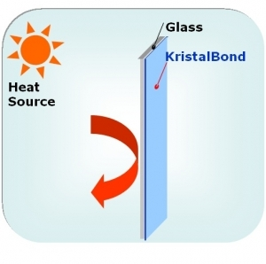 kristalbond_how-it-works_summer2_2