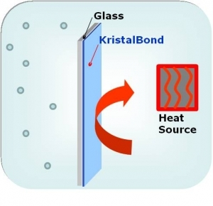 kristalbond_how-it-works_winter2_2